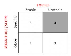 Explanatory Style Model