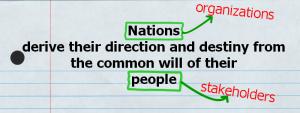 2014-v3-Values-direction-destiny-notepadB